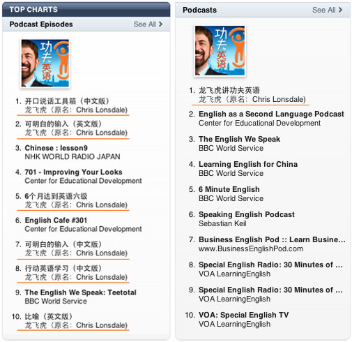 top charts episodes in itunes